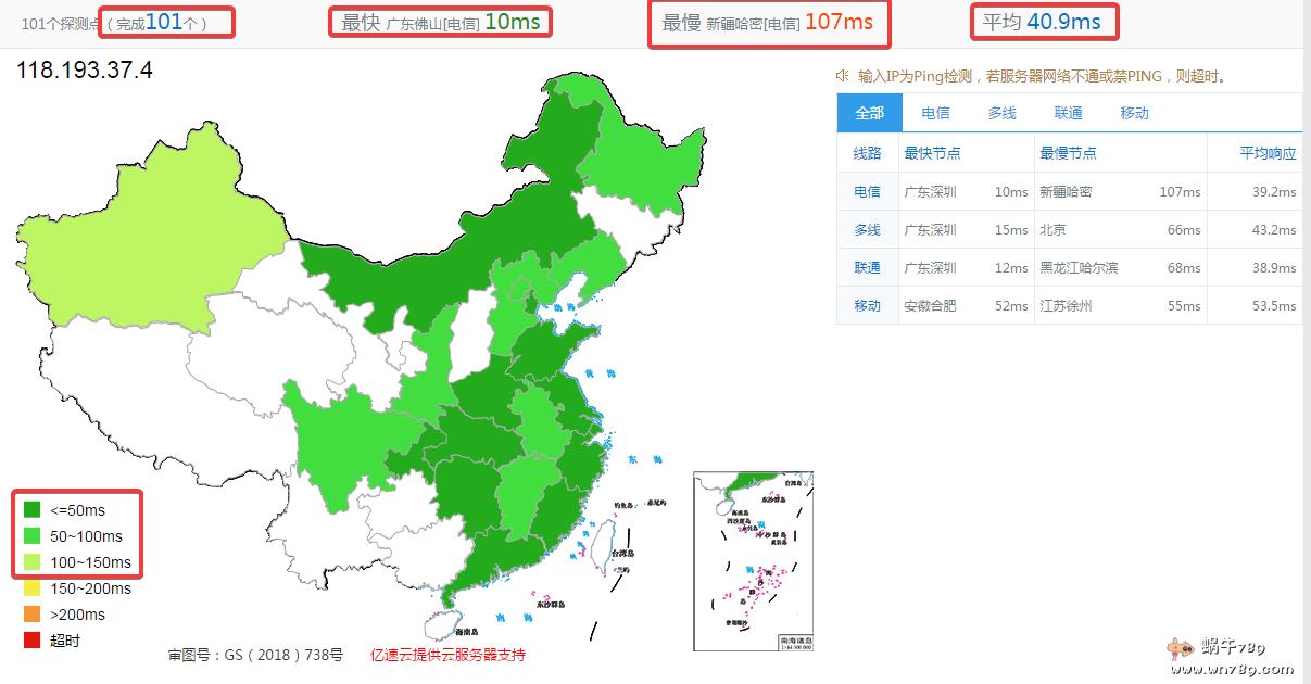 UCloud主机测评:香港云服务器各项测评性能佳